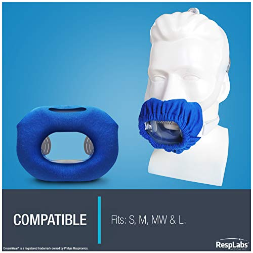 RespLabs CPAP Mask Liners Compatible with DreamWear CPAP Mask | Full Face CPAP Mask Liners