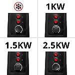 Duronic-HV101-Stufa-elettrica-portatile-2500-W–Pannello-radiante-mica-con-termostato–3-livelli-di-potenza-Riscaldatore-a-basso-consumo-Riscaldamento-rapido