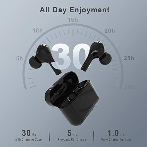 Wireless Earbuds, Bluetooth Headphones 5.0 with Noise Cancellation, HiFi Stereo Sound Bluetooth Earphones, 30H Playtime, Touch Control, IP7 Waterproof Wireless Earphones for iPhone and Android