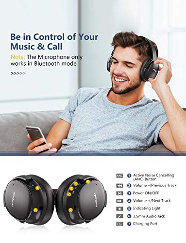 Mpow H10 [2019 Edition] Dual-Mic Active Noise Cancelling Bluetooth Headphones, ANC Over-Ear Wireless Headphones with CVC 6.0 Microphone, Hi-Fi Deep Bass, Foldable Headset for Travel/Work by Mpow (Image #4)