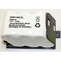 Paquete de baterías de vacío para tiburones Euro-Pro, XBP610