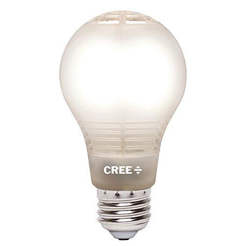 Cree BA19-08027OMB