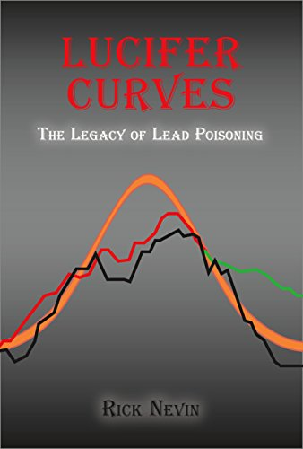 Devastating Lead Exposure Could Pose >> Lucifer Curves The Legacy Of Lead Poisoning