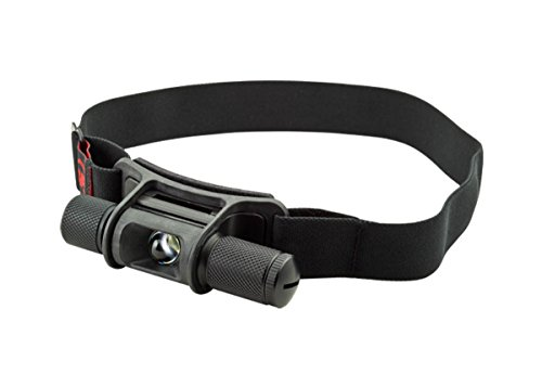 Surefire Saint Minimus Headlamp