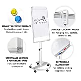 Mobile Whiteboard – 36 x 24 inches Portable
