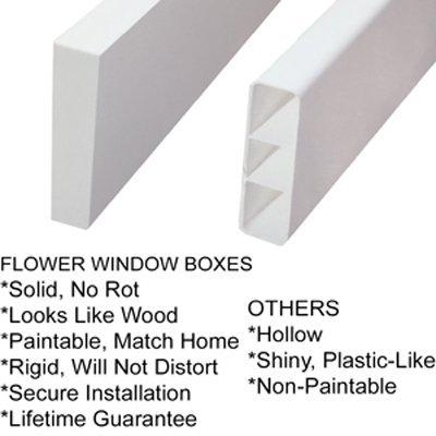 72'' New Age Modern PVC Self-Watering Window Box