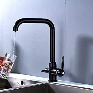 BIG-DEAL, vintage faucet and accessories_Dual Handles