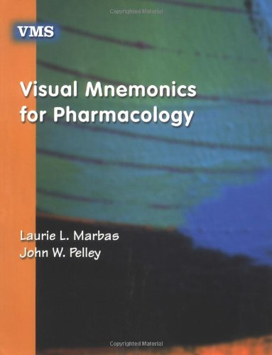 Visual Mnemonics for Pharmacology