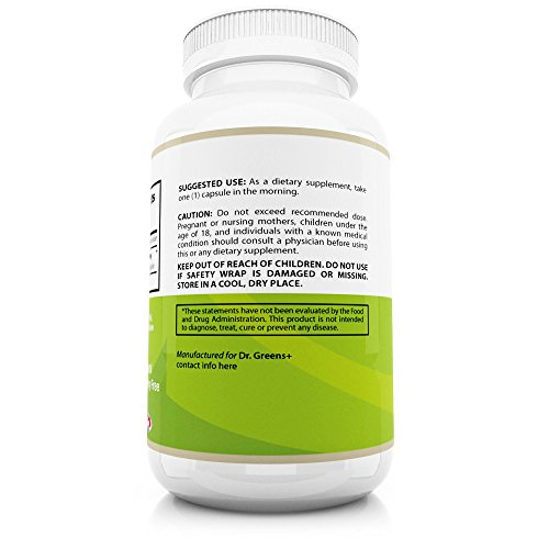 Forskolin DrGreens Supplement Forskohlii Metabolism