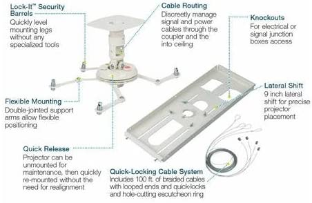 Premier Mounts pbc-fctaw-ql soporte para proyector con falso techo ...