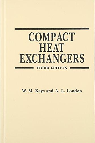 - Compact Heat Exchangers