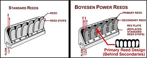 YAMAHA 15 Hp Boyesen 323P Power Reed Kit