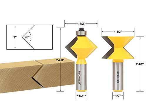 Top edge banding router bit set for 2020