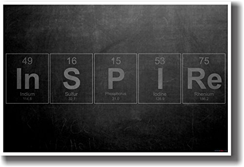 inspire-new-classroom-science-periodic-elements-poster