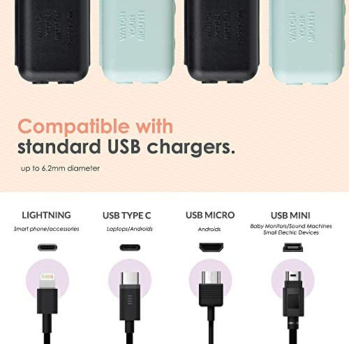 41cYwBeGlGL. AC Geddy's Mom, Watch Your Mouth, Child-Safe USB Charger Safety Cover, Baby Proofing Power Outlet Cover, Toddler Safety Device, Electrical Protector (3 Pack, Dusty Aqua)    Product Description