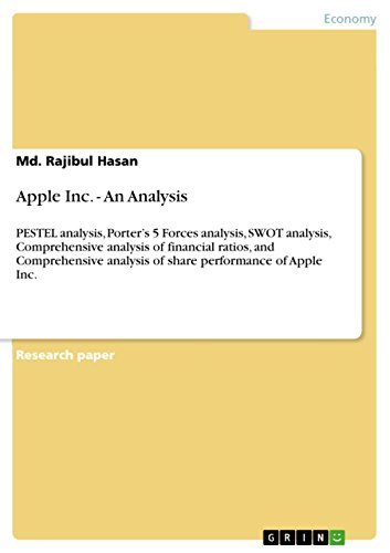 research paper apple inc stock analysis