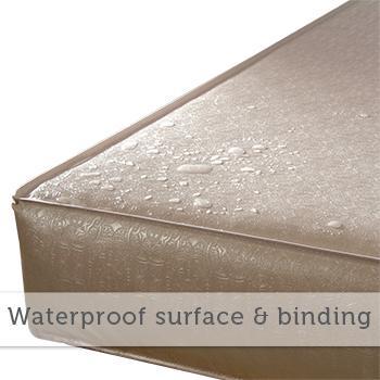 does vinyl flooring need underlay
