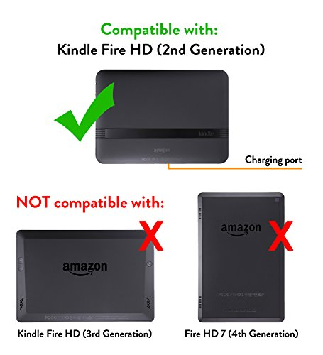 Amazon Kindle Fire 2nd Generation Drivers