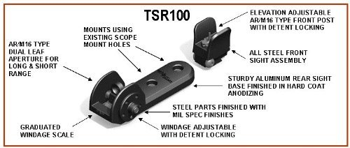 Tech Sight s TSR100 Adjustable Aperture Sight for the Ruger 10 22 Rifles