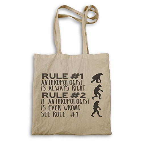 1 Right Handbag Rule Innoglen Two Anthropologist Cc714r Always dwXqRFxq
