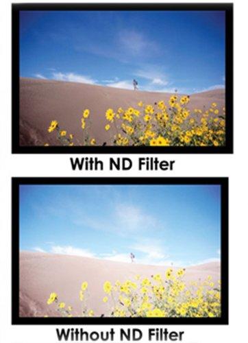 40.5mm Filter Kit For Nikon 1 J1, Nikon 1 V1, Nikon 1 J2, Nikon 1 J4, Nikon 1 S2 Mirrorless Digital Camera (That Use 10-30mm, 30-110mm, 10mm Lenses) Includes 40.5mm 3PC Filter Kit (UV, CPL, FLD)+ More