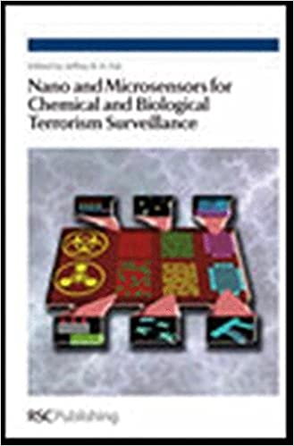 Buy Nano and Microsensors for Chemical and Biological Terrorism