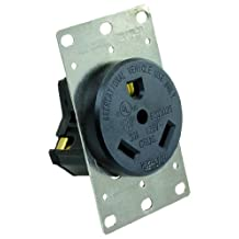 JR Products 15075 30 Amp Receptacle with Mounting Plate