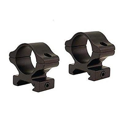 Leupold Rifleman Detachable See-Thru High Rings by Leupold