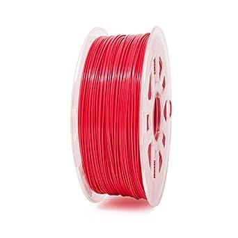 Gizmo Dorks – Juego de 3 mm (2.85 mm) ABS Filamento 1 KG/2.2lb ...
