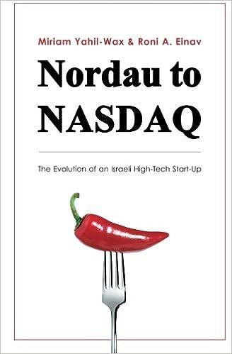 Znalezione obrazy dla zapytania: nordau to nasdaq
