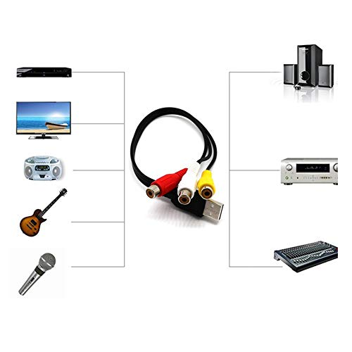 USB to Female 3RCA Cable Audio Video Cable 0.3M Car Dashboard Flush Mount Parts Rodalind