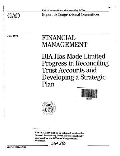 Financial Management: BIA Has Made Limited Progress in Reconciling Trust Accounts and Developing a Strategic Plan