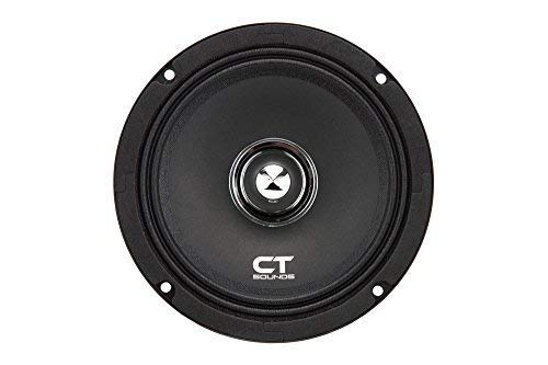 Buy 6.5 car speakers with good bass