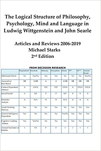 Book Cover for The Logical Structure of Philosophy, Psychology, Mind and Language in Ludwig Wittgenstein and John Searle