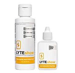 LyteShow: Ionic Electrolyte Concentrate ...