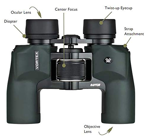What does Binoculars 10x50 mean?