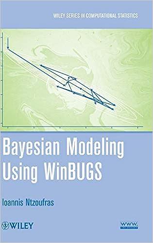 Amazon com: Bayesian Modeling Using WinBUGS (9780470141144): Ioannis