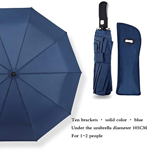 Paraguas invertido del revés al revés: protección contra los Rayos ...