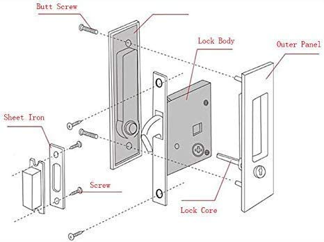 Silver CCJH Invisible Door Locks Handle with 3 Keys for Sliding Barn Wooden Door Furniture Hardware Renewed