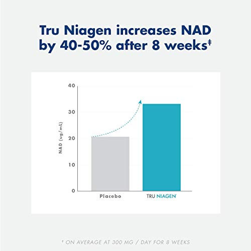 41cotRpn5AL - TRU NIAGEN Nicotinamide Riboside - Patented NAD Booster for Cellular Repair & Energy, 150mg Vegetarian Capsules, 300mg Per Serving, 30 Day Bottle (Pack of 2)