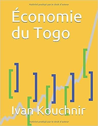 Économie du Togo