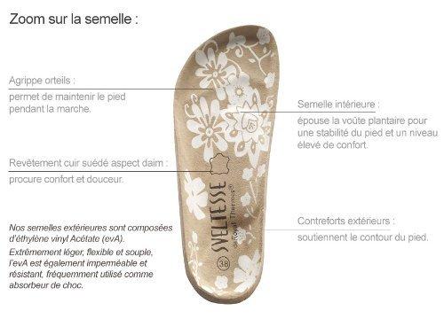 Sveltesse - Sandale minceur tonifiante - marche active - bien-être