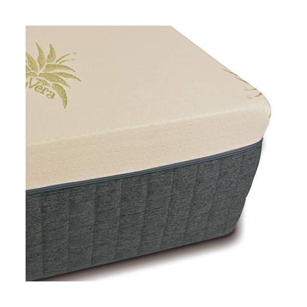 Baldiflex Materasso Matrimoniale, Molle Inasacchettate e Memory, Grigio, Premium Molle, Memory 5 cm, 11 Zone… 7 spesavip