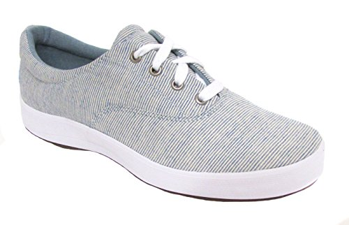 Gresshopper Kvinners Janey Sneaker Blå Stripe Oss 5,5 M