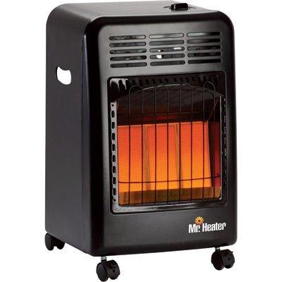 outdoor cabinet heater - 3