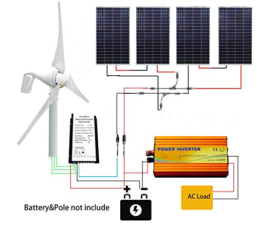 - ECO LLC 950W Wind-Solar Power System: 400W Wind Turbine 4X 140W Solar Panels &1000W 24V-110V Inverter &20A Hybrid Controller