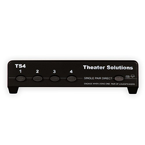 Theater Solutions TS4 Four Zone Selector Box