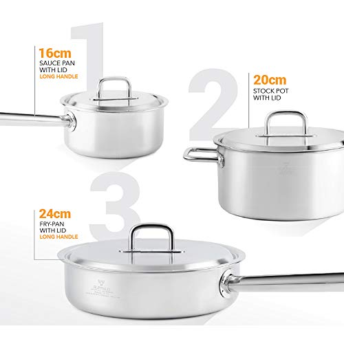 Buffalo ATSPOTSET Tri-Ply 6 Piece Stainless Steel Premium Cookware Set