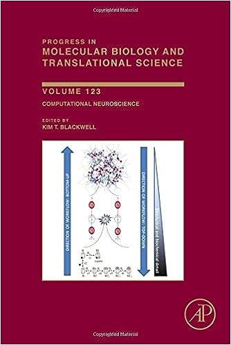 Amazon free e-books: Computational Neuroscience, Volume 123 (Progress in Molecular Biology and Translational Science) (German Edition) PDF MOBI