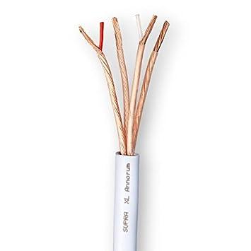 Supra XL annorum 4 x 1,6 Lautsprecherkabel: Amazon.de: Elektronik